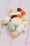 Pillole e cardiogram Fotografie Stock Libere da Diritti