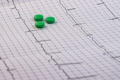 Pillole e medicine di colore verde su un elettrocardiogramma immagini stock