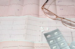 Pills above the cardiogram Royalty Free Stock Photo