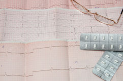 Pills above the cardiogram Royalty Free Stock Image