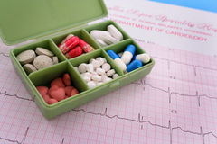 Pills box Royalty Free Stock Photography