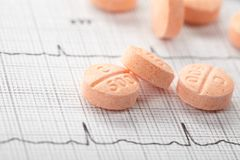 Pills on the cardiogram Royalty Free Stock Photography
