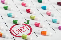 Pills of different colors lie on the diet plan Royalty Free Stock Photos