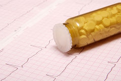 Pills on ECG chart Royalty Free Stock Photo