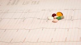 Pills on EKG. Vitamins placed on an EKG test result - Electrocardiogram Royalty Free Stock Image