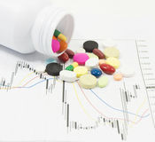 Pills spilling on stock chart Royalty Free Stock Images