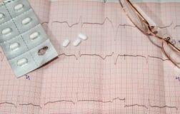 Pilules au-dessus du cardiogramme Photos libres de droits