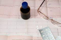 Pilules au-dessus du cardiogramme Image libre de droits