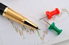 Pin and ball pen on stock chart Stock Image