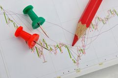 Pin and pencil on stock chart. Stock chart statistical chart with pencil and drawing pin in different color, shown as analysis for stock or currency marketing royalty free stock images