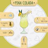 Pina Colada 免版税库存照片