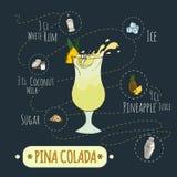 Pina_colada1 免版税库存图片
