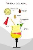 Pinacolada vector illustratie