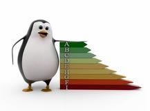 Pinguin 3d mit Alphabetkonzept Lizenzfreie Stockfotos