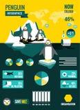 Pinguini con l'oceano inquinante ed il riscaldamento globale Infographics royalty illustrazione gratis