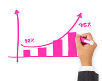 Pink graph Royalty Free Stock Image