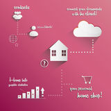 Pink home infographic Royalty Free Stock Photo