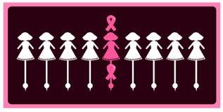 Pink Ribbon concept Royalty Free Stock Photos