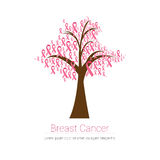 Pink Ribbon Tree Breast Cancer Awareness Stock Photography