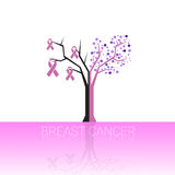 Pink Ribbon Tree Breast Cancer Awareness Royalty Free Stock Image