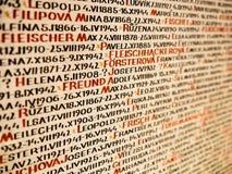 Pinkas犹太教堂墙壁,盖用浩劫的受害者的名字,布拉格,捷克 免版税库存图片