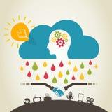 Pioggia del cervello Fotografia Stock