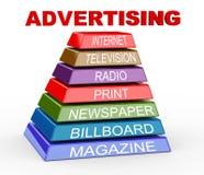 pirámide 3d de los media de publicidad Imagenes de archivo
