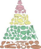 Pirámide de alimentación Imagen de archivo