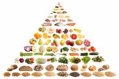 Pirámide de alimento Foto de archivo