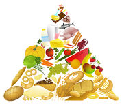 Pirámide de alimento Fotos de archivo libres de regalías