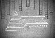 Pirámide de la estructura del éxito Foto de archivo