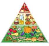 Pirâmide de alimento Fotos de Stock