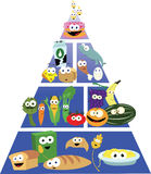 Pirâmide de alimento engraçada Foto de Stock Royalty Free