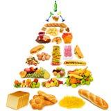 Pirâmide de alimento - lotes dos artigos Fotografia de Stock Royalty Free