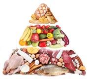 A pirâmide de alimento ou a pirâmide da dieta apresentam grupos de alimento básicos fotos de stock royalty free
