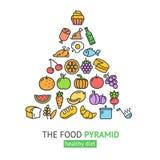 Pirâmide de alimentos saudável Vetor ilustração royalty free