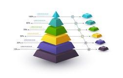Pirâmide de Infographic com estrutura da etapa e com porcentagens O conceito do negócio com 6 opções remenda ou pisa Diagrama de  ilustração stock
