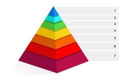 Pirâmide de Maslow ilustração stock