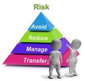 A pirâmide do risco mostra a situação arriscada ou incerta Imagens de Stock Royalty Free