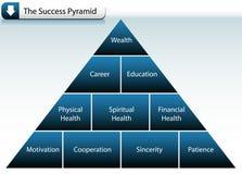 Pirâmide do sucesso ilustração stock