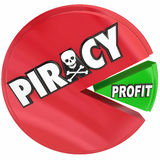 Piracy Pie Chart Eating Profits Illegal Copyright Theft Violatio Stock Photography