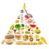 piramida żywności Obraz Royalty Free