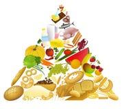Piramide di alimento Fotografie Stock Libere da Diritti