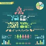 Piramide di alimento infographic royalty illustrazione gratis