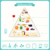 Piramide di alimento Mediterranea di dieta e Infographics Fotografie Stock Libere da Diritti