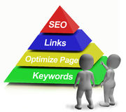 Piramide di SEO che mostra l'uso dei collegamenti e di ottimizzazione di parole chiavi Fotografia Stock