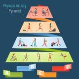 Piramide Infographics di attività fisica Fotografie Stock Libere da Diritti