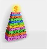 Piramide van zaken Royalty-vrije Stock Foto's