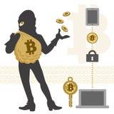 Pirata informático y transacción de Bitcoin ilustración del vector