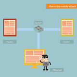 Pirata informatico Fotografie Stock